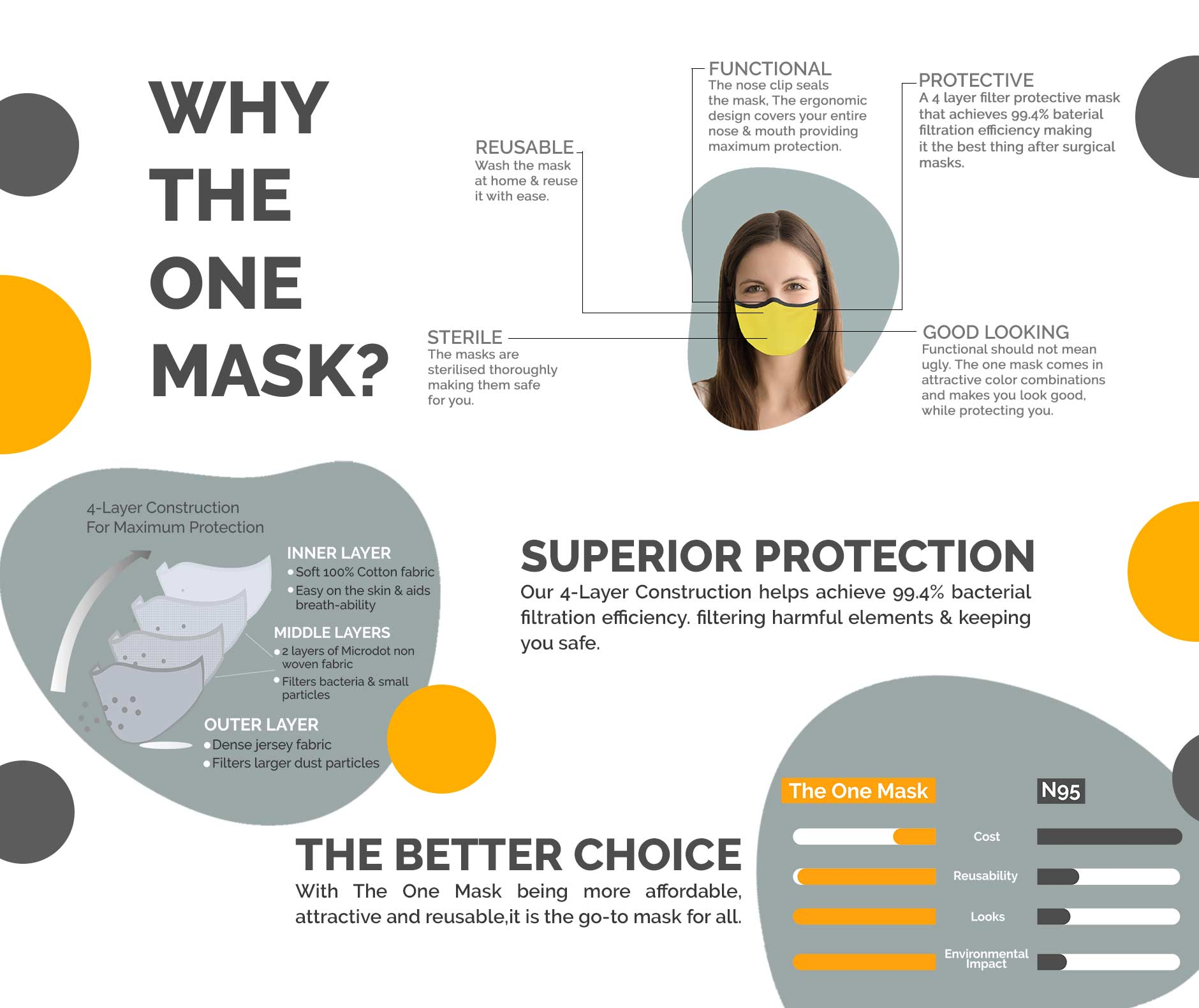 Why the One Mask?