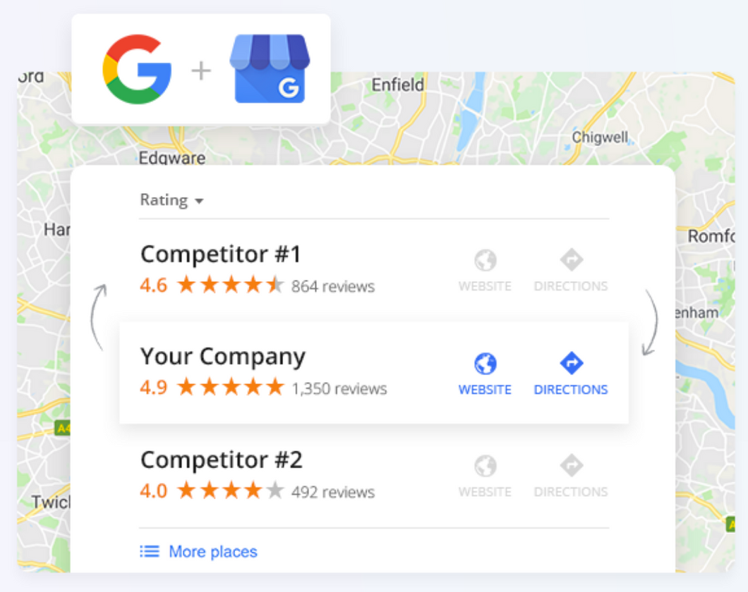 Large Google Review Plan
