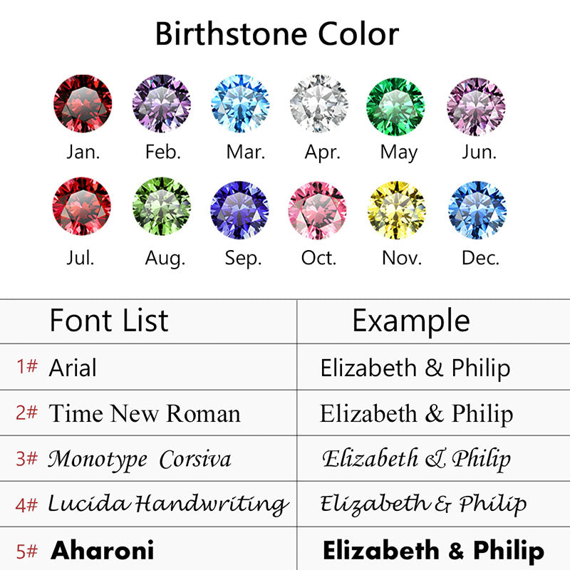 Silver Birthstone Name Open Ring