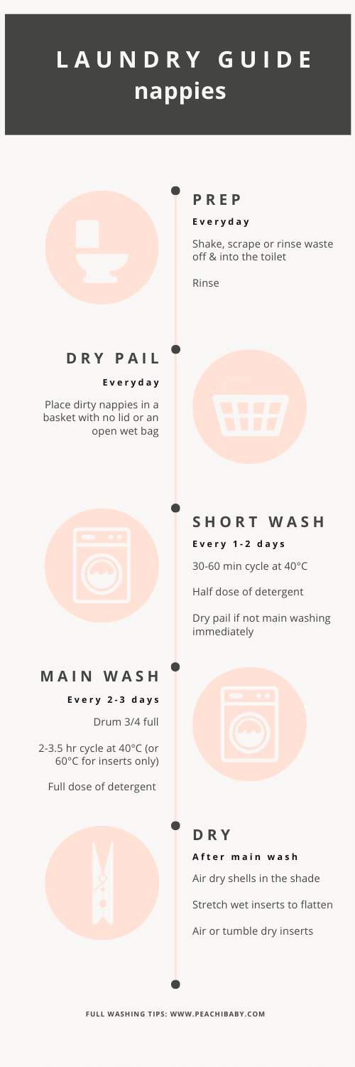 how to wash reusable nappies
