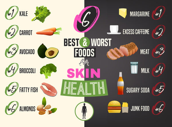 skin health foods to eat and avoid