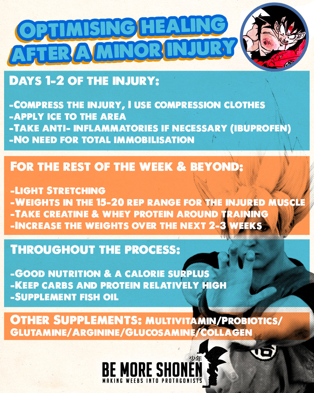 Optimising Healing After An Injury: An Anime Inspired Infographic For The Real Life Senzu Beans