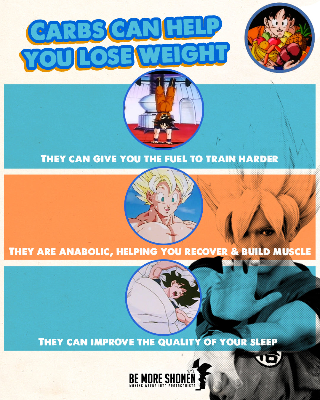 Why carbs are a super power - anime fitness infographic with Goku from DragonBall Z