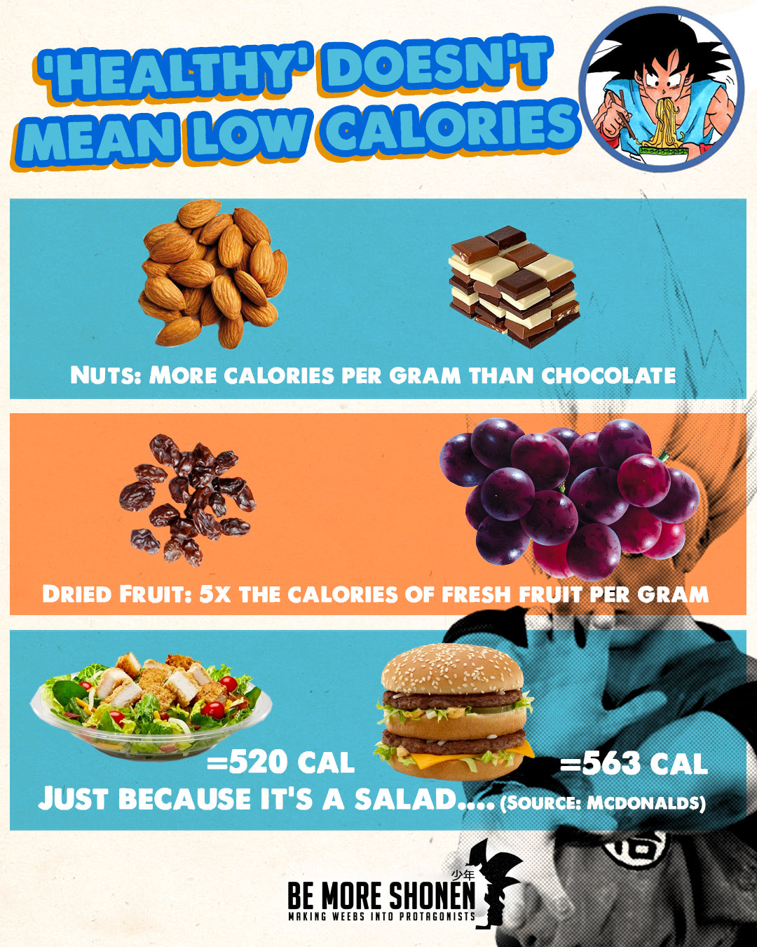 Healthy food doesn't mean weight loss food - an anime fans guide to sneaky calories in food