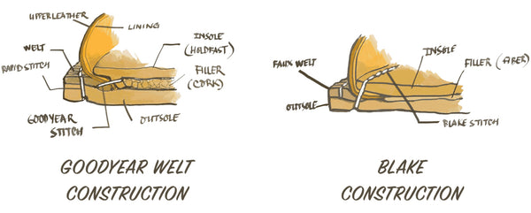 Goodyear Welt VS Blake Construction MERRIMIUM