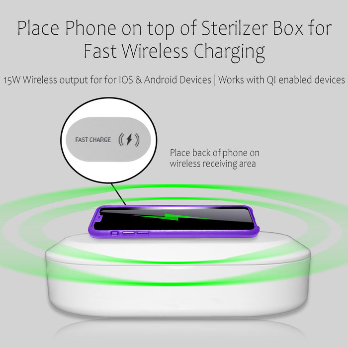 3-in-1 UV Ultraviolet Light Sanitizer Sterilizer Box + 15W Wireless Qi Charger
