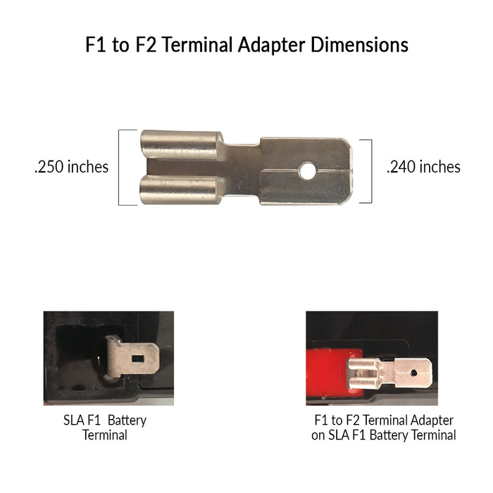 F1 to F2 Sealed Lead Acid Battery Terminal Adapter Bulk