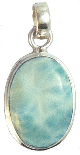 Gemstone Pendants with Sterling Silver Mounting
