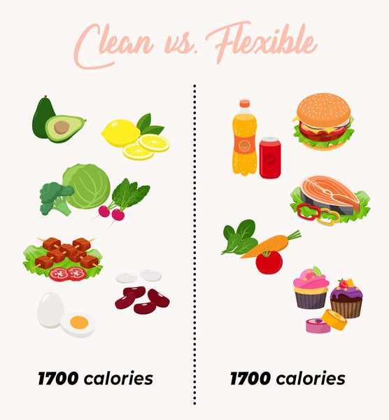 Clean or Flexible Diet