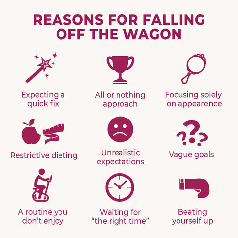 reasons_for_falling_off_wagon
