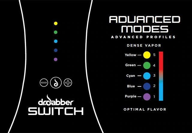 Dr. Dabber - Switch (Red Edition) Modes