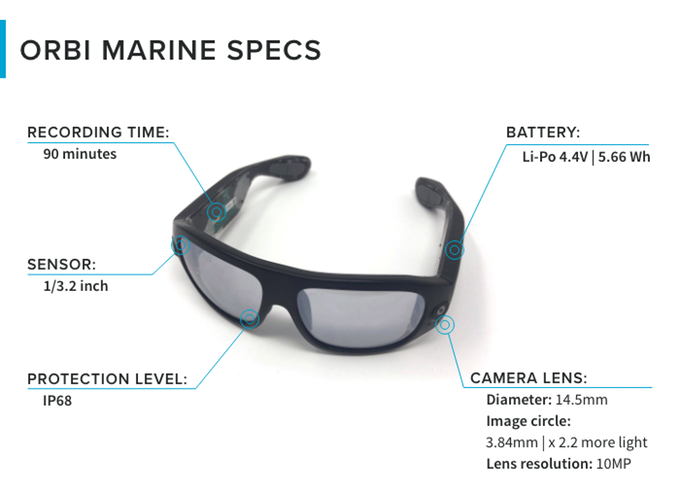 Waterproof, hands-free 360°recording eyewear-4K HD sports and leisure recording glasses-Free shipping