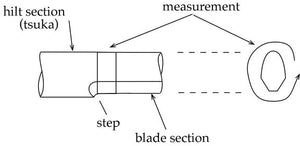 how to measure a bokken for custom leather tsuba
