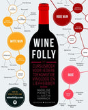 Madeline Puckette - Wine Folly