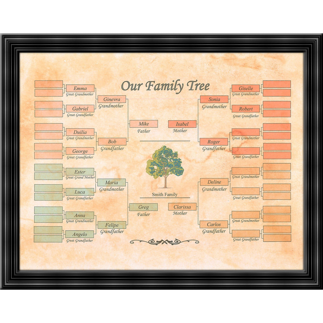 Family Tree template - Realized on