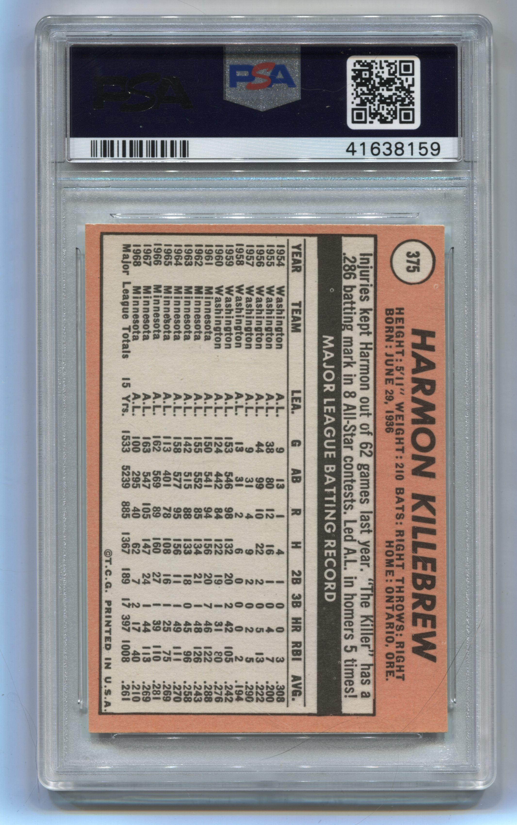 1969 Topps #375 Harmon Killebrew PSA 6 | Eastridge Sports Cards