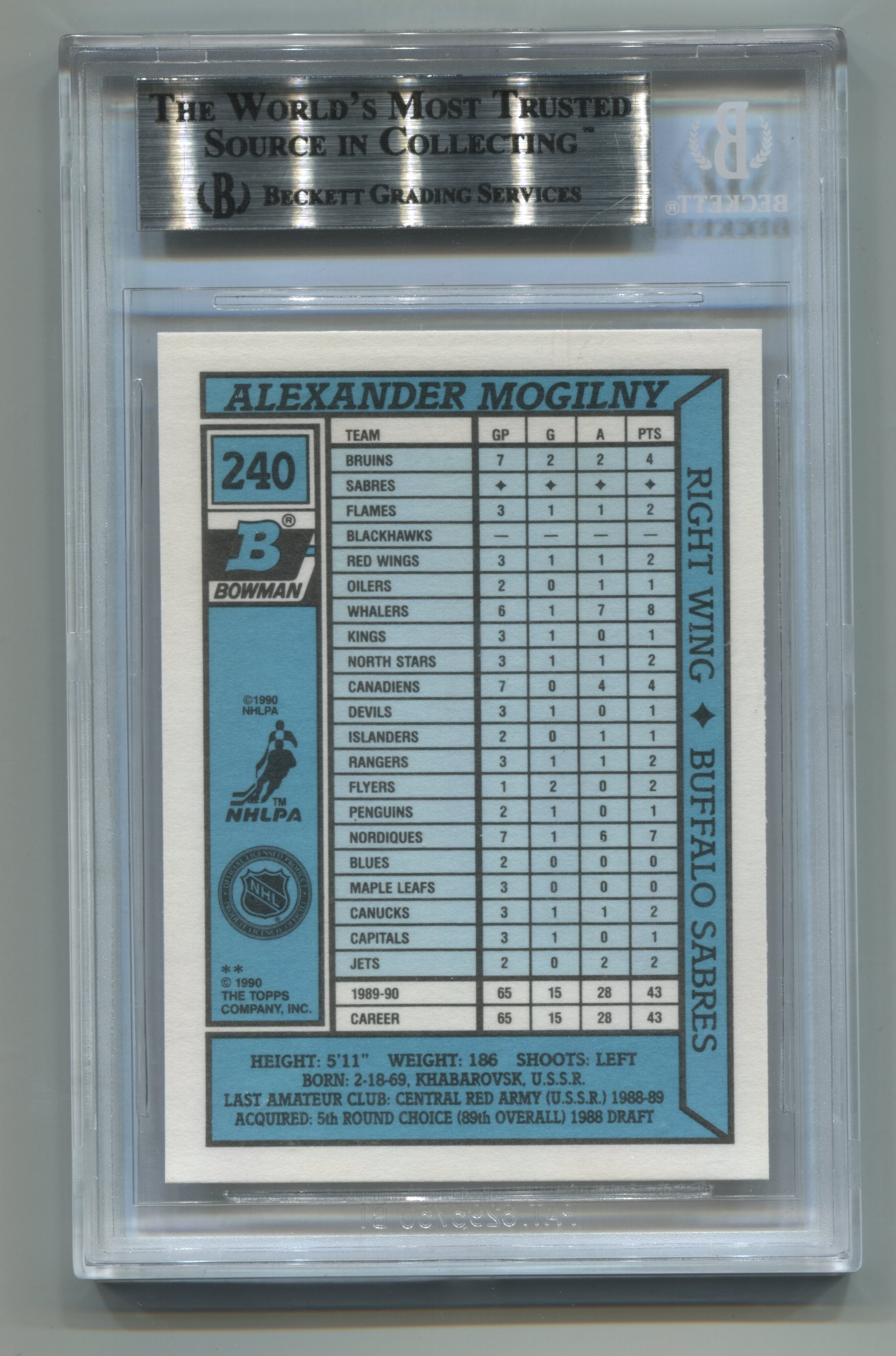 1990-91 Bowman Tiffany #240 Alexander Mogilny BGS 8.5 | Eastridge Sports Cards