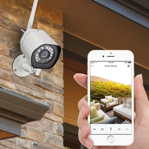 Zmodo 1280x720p Wireless IP Network Outdoor Home Security Camera