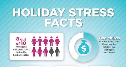 Holiday Stress Facts to Help Keep Your Cheer In Check