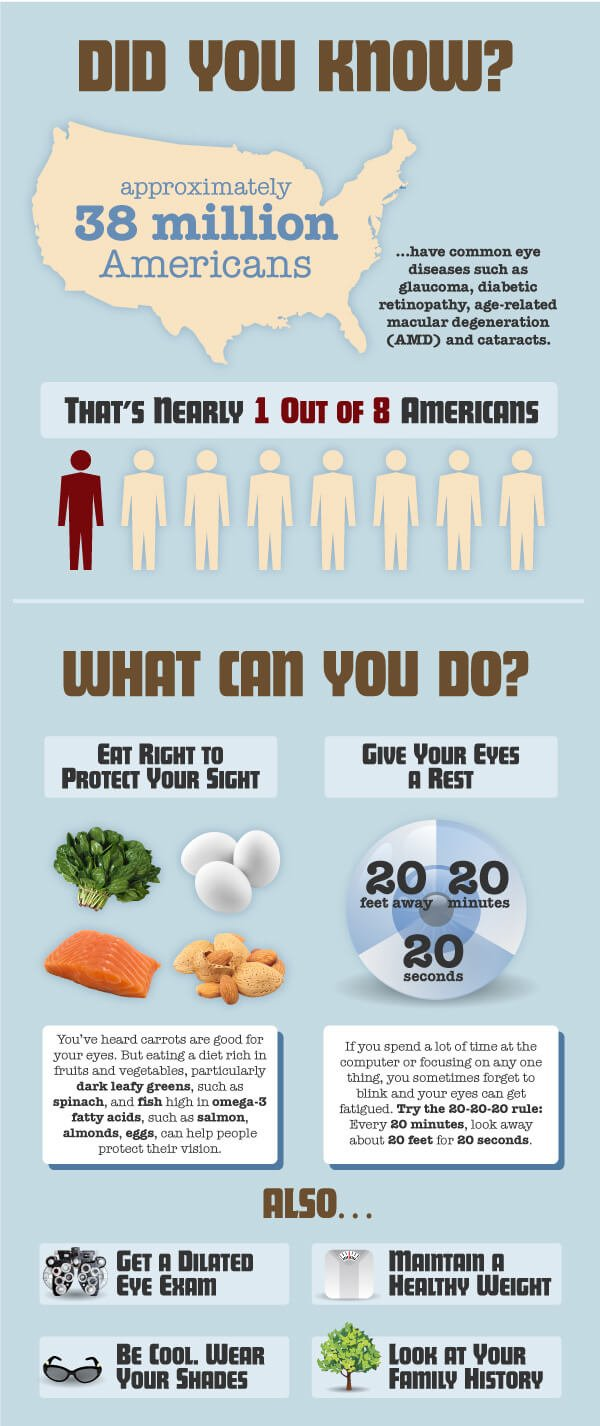 eye-nutrition-infographic