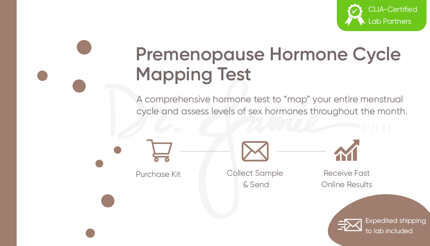 PREMENOPAUSE HORMONE CYCLE MAPPING TEST
