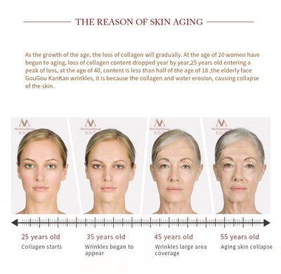 Anti Aging Serum  - Skin Care | MegaMallExpress.com