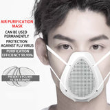 N95 Anti Viral Electric Filter Protective Air Purification Mask