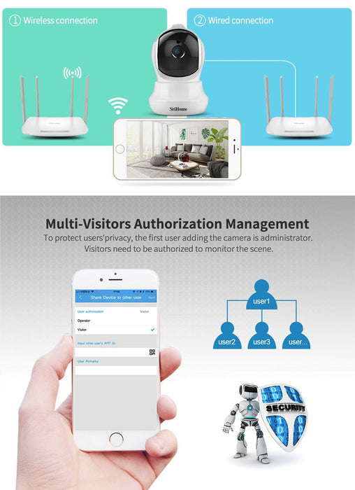 IP camera Sricam SH020 Smart Home Wifi 1080P RJ45, ONVIF, night vision, internal mounting, rotating, follow a subject