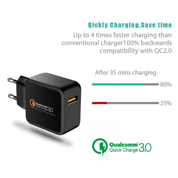 Smart adapter Qualcomm Quick Charge 3.0 USB 5V / 3.1A