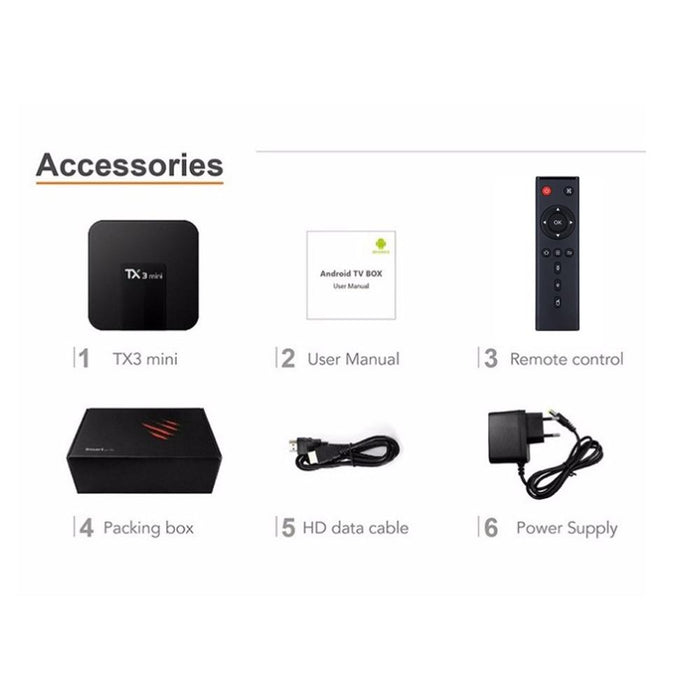 TV box Tanix TX3 Mini, Android 7.1, 1GB RAM, 8GB ROM, WiFi