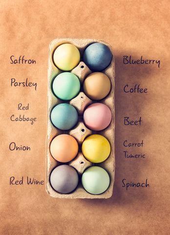 BNatural Dye Colors for Easter Eggs
