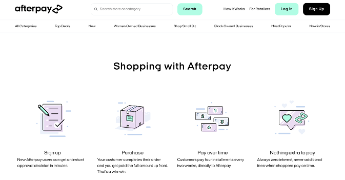 Afterpay Interest-free payment options
