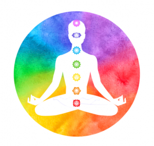 Your Seven Chakras