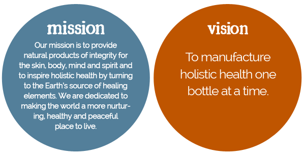 Source Vital Apothecary Mission and Vision