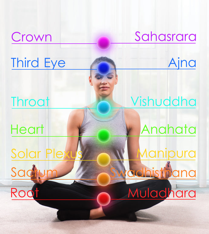 Align Your Chakras