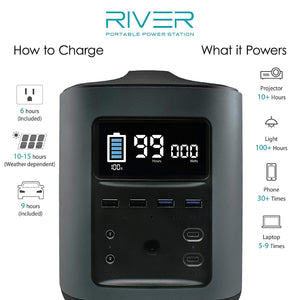 EF ECOFLOW River Portable Power Station Generator 412Wh 114000mAh RIVER 412