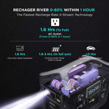 Load image into Gallery viewer, EF ECOFLOW Portable Power Station RIVER, 288Wh Backup Lithium S-RIVER 600
