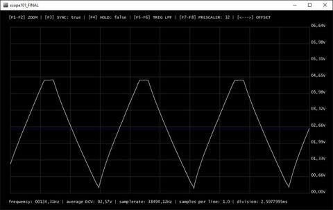 Build Your Own Oscilloscope! | Freetronics