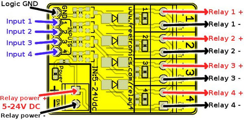 RELAY4 4-Channel Relay Driver Module Quickstart Guide ... on