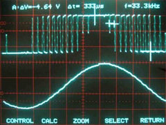 Build your own Arduino DDS Sine Wave generator | Freetronics