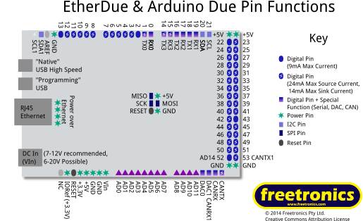 Mk A also Etherdue Pins Small besides  on arduino ether shield pinout