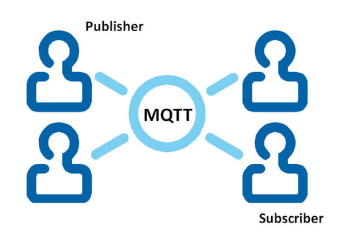 Experimenting with Arduino and MQTT messaging | Freetronics