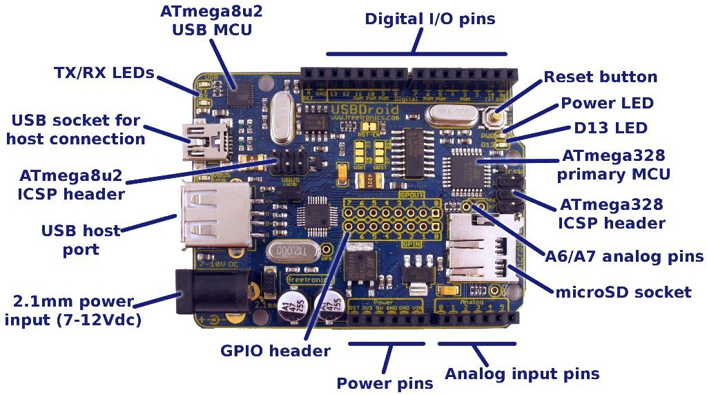 Usbdroid arduino uno compatible with onboard android usb
