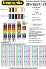Resistor Values Wall Chart