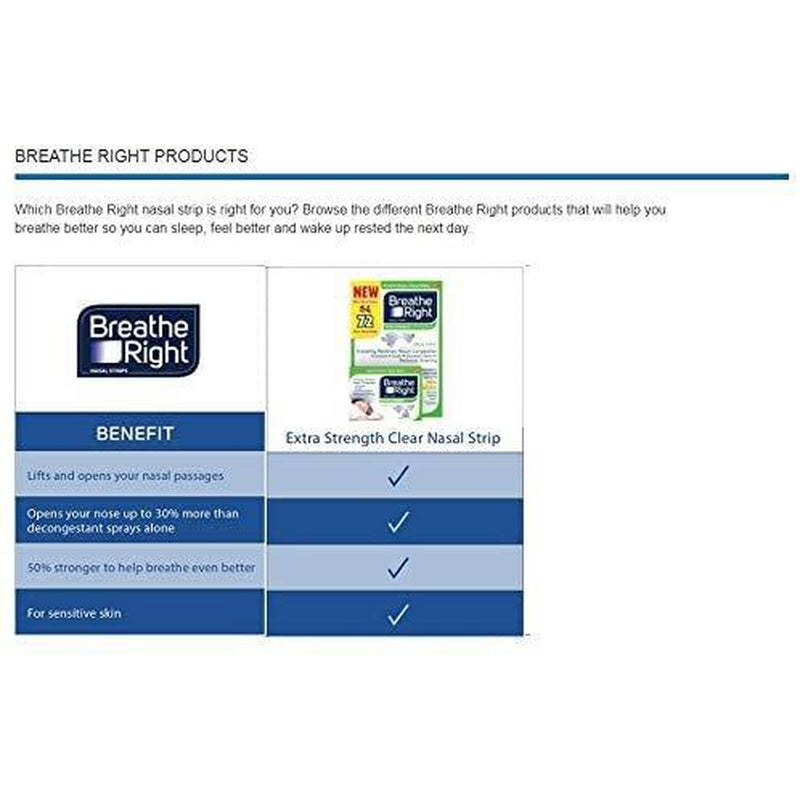 Breathe Right Extra Strength Drug-Free Nasal Strips for Nasal Congestion Relief, 72 Count