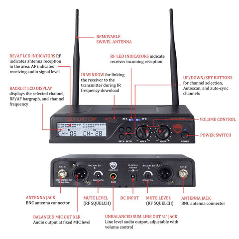 Image of Nady U-2100 Dual Combo HT-LT 200-Channel UHF Wireless Handheld/Lavalier Microphone System