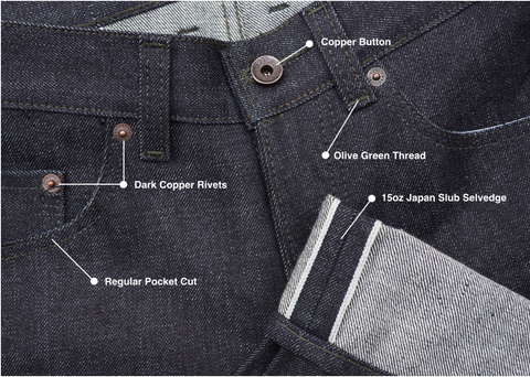 Custom Jean Options