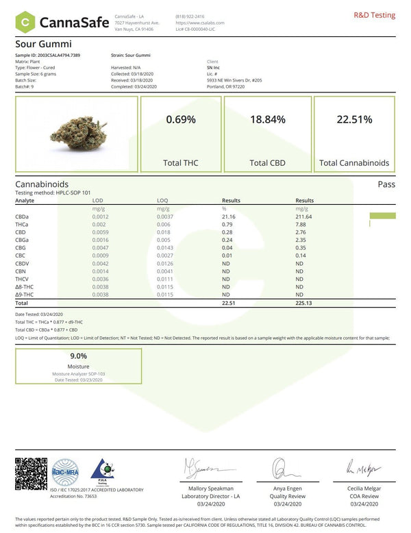*NEW* Sour Gummi - 21.4% CBD, 22.51% Total Cannabinoids, Sweet, Gummy Bears, Hybrid, Balance, Indoor Grown - Secret Nature