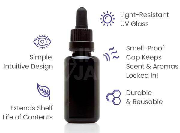 Organic Hemp Flower Nectar, CBD-Rich Oil Drops, Organic Black Seed Oil - SECRET NATURE CO