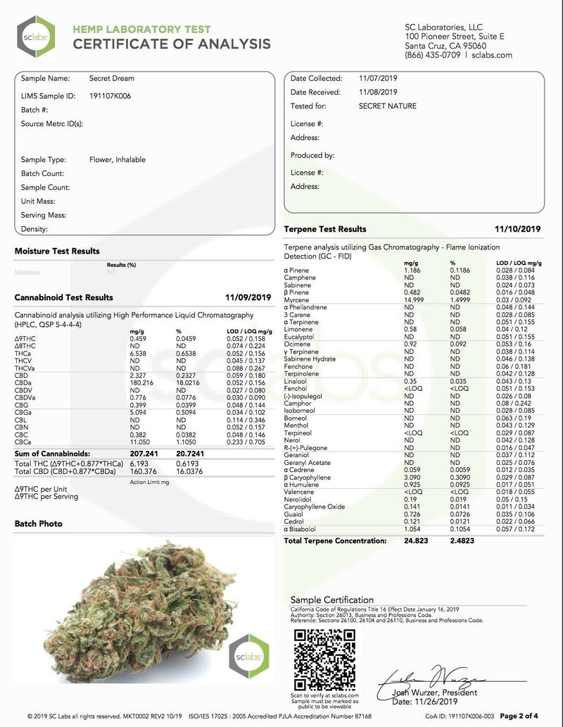 Secret Dream - 18.2% CBD, 20.7% Total Cannabinoids, Sweet, Haze, Mint, Sativa-Uplift, Greenhouse Grown - SECRET NATURE CO